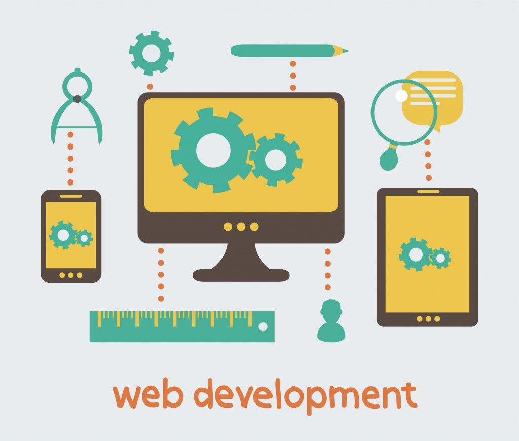 Custom Web Development In Delhi